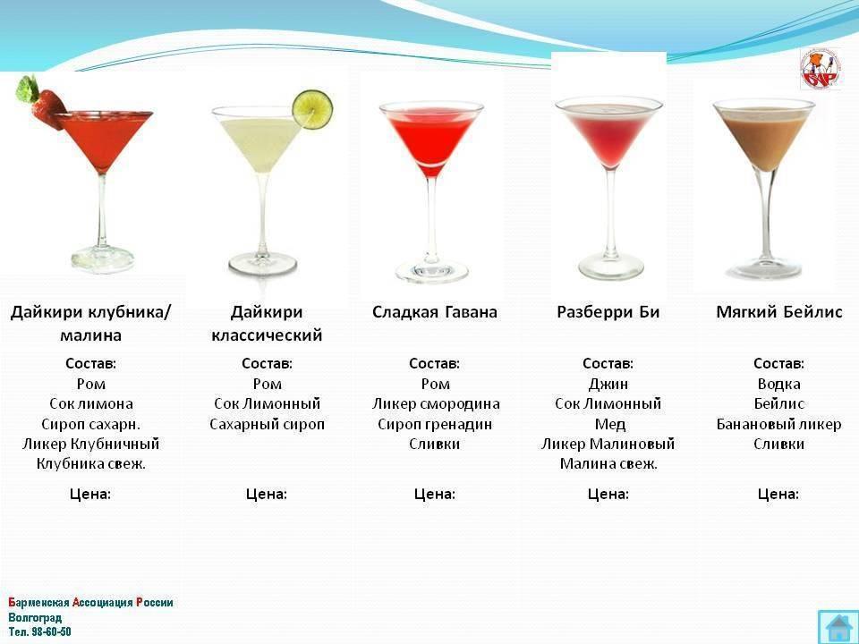 Классические коктейли джин физ и рамос джин физ в деталях