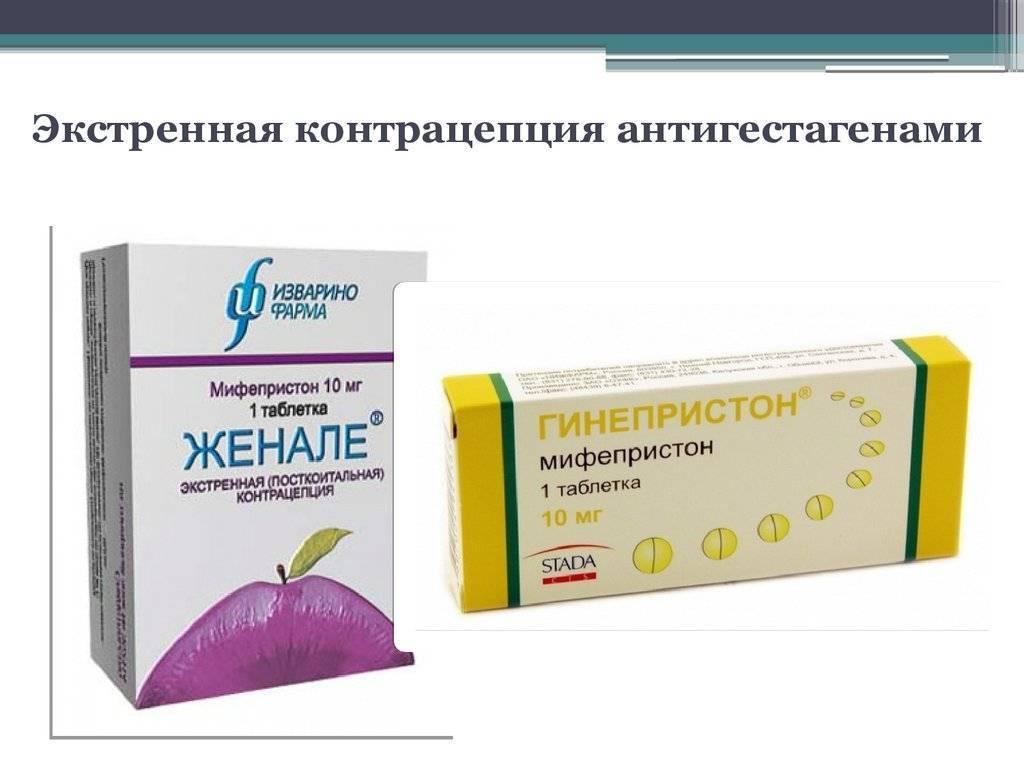 Противозачаточные таблетки после полового акта: ответы на вопросы, отзыв врача, инструкции, применение, цена, аналоги