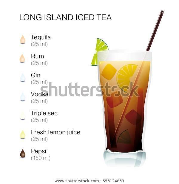 Коктейль лонг айленд — 4 рецепта приготовления в домашних условиях