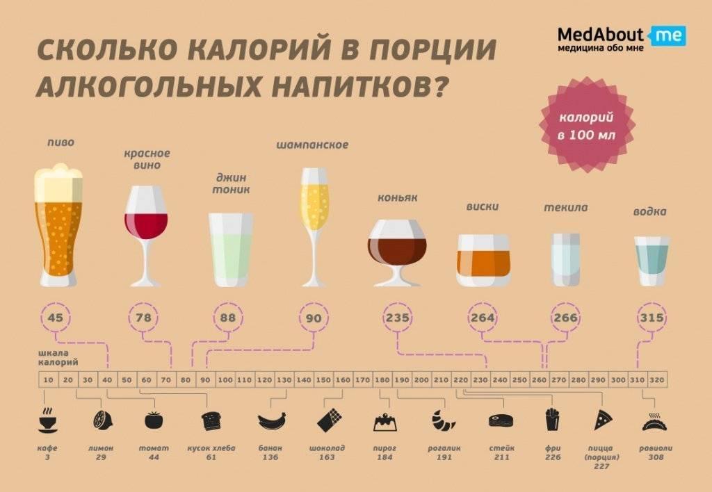 Как и с чем пьют ликёр