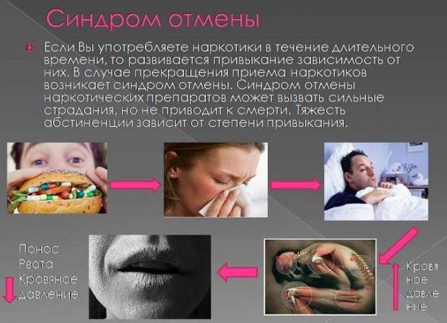 Синдром отмены алкоголя симптомы