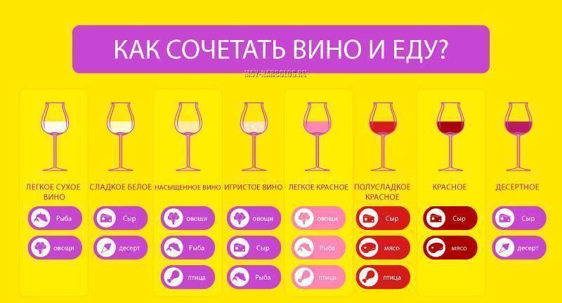 Что подают к разному виду шампанского на закуску