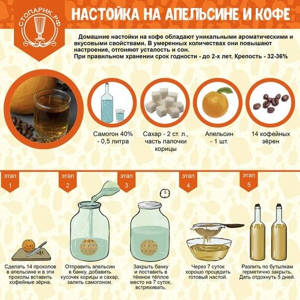 Гранатовая настойка на самогоне: выбор продуктов и рецепты