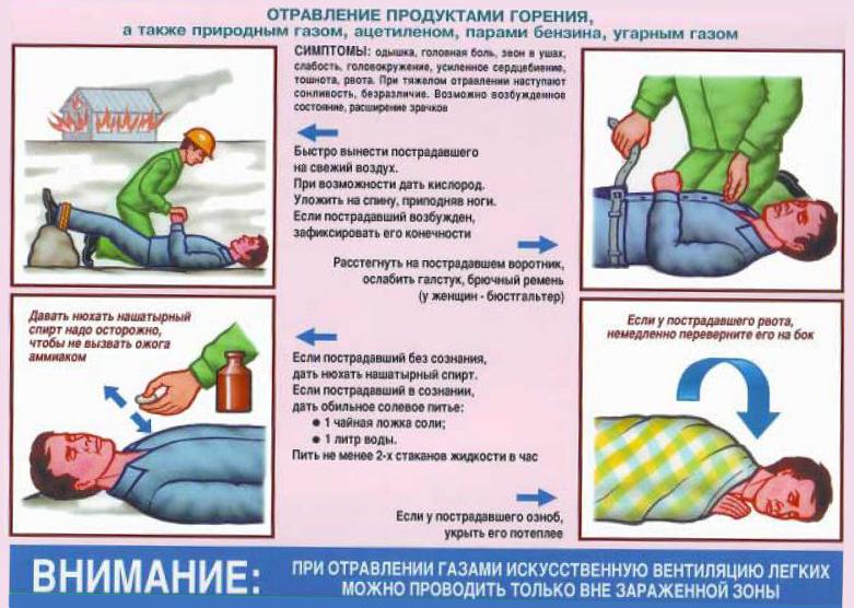 Отравление этиловым спиртом: симптомы, неотложная помощь