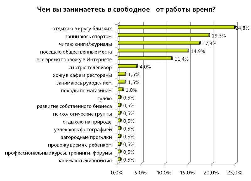Самые редкие профессии в мире: обзор, список, рейтинг, особенности и отзывы :: businessman.ru