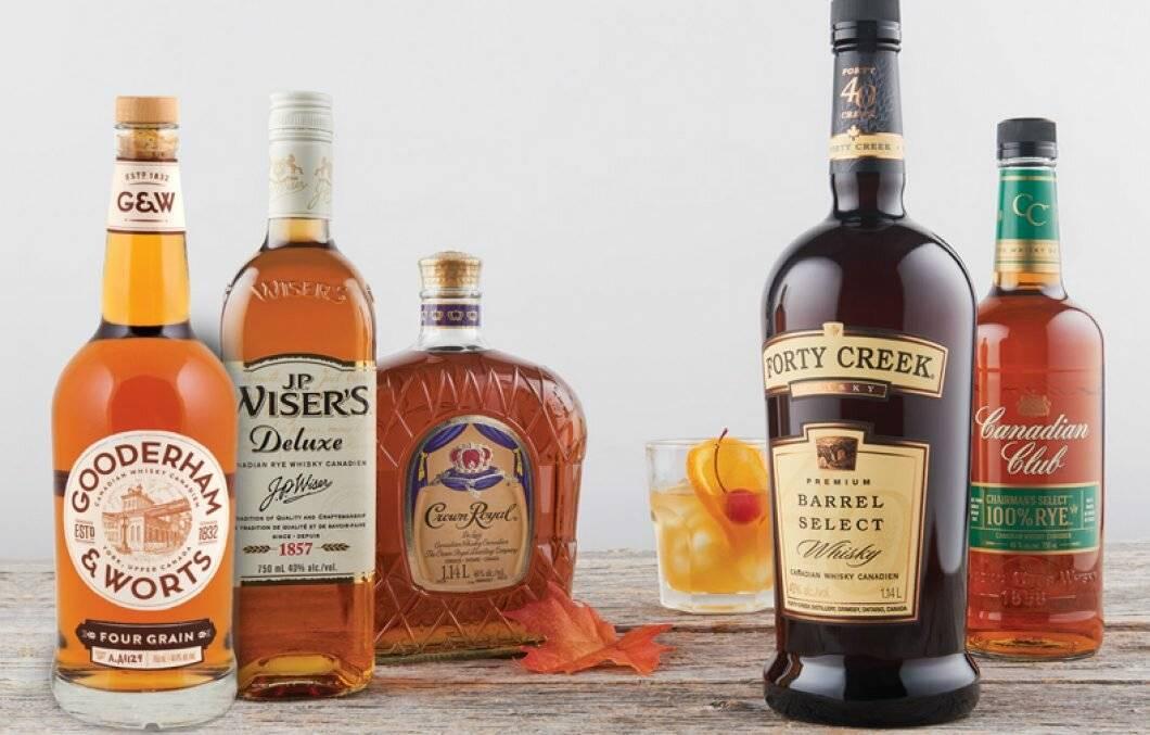 История канадского виски. все марки, особенности производства, как пить напиток из канады