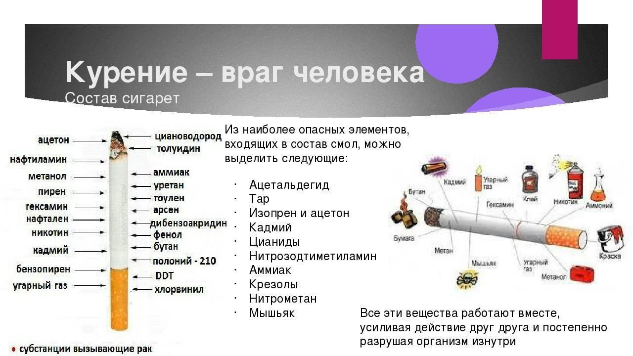 Виды электронных сигарет: названия, описания типов