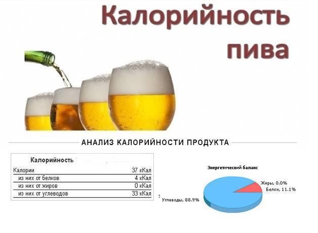 Калорийность водки и других алкогольных напитков: таблица ккал на 100 грамм