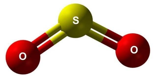 Диоксид серы в конфетах влияние на организм