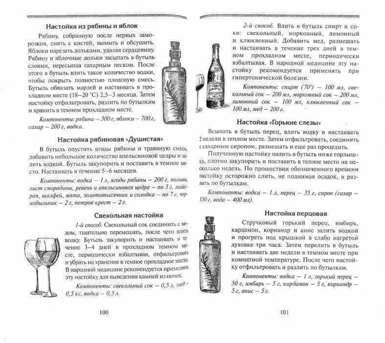 Виски из водки в домашних условиях — рецепты