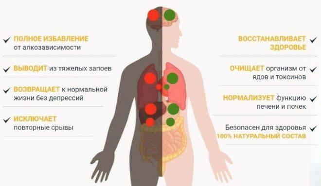 Как снять в домашних условиях алкогольную интоксикацию: препараты и способы