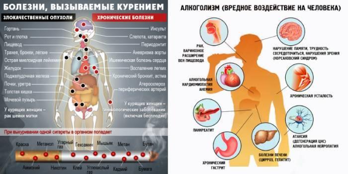 Курение и варикоз: особенности влияния вредной привычки