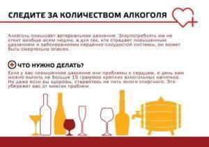 Таблетки от давления с алкоголем: их совместимость, а также можно ли пить лекарства после спиртного и какие препараты категорически запрещены в данном случае?