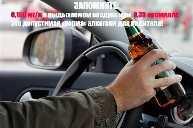 Калькулятор алкоголя