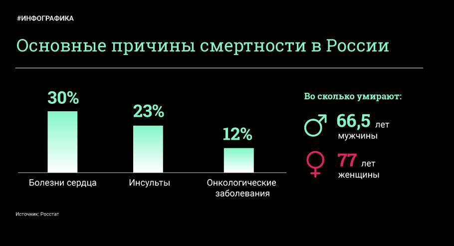 Печальная статистика смерти от алкоголя в россии: причины сложившейся ситуации