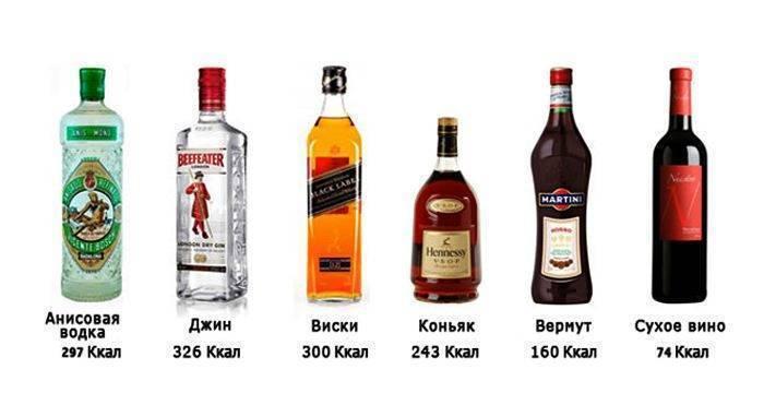 Вкусный алкоголь. список женских спиртных напитков