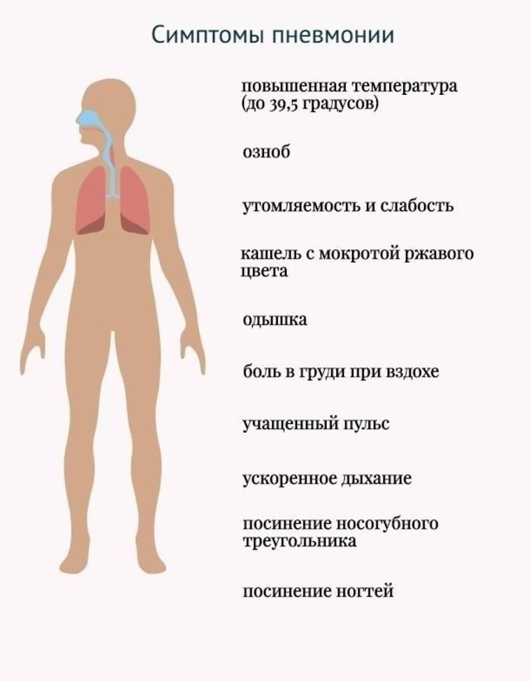 Вред курения для сердца: заболевания, симптомы, осложнения | всердце.ком