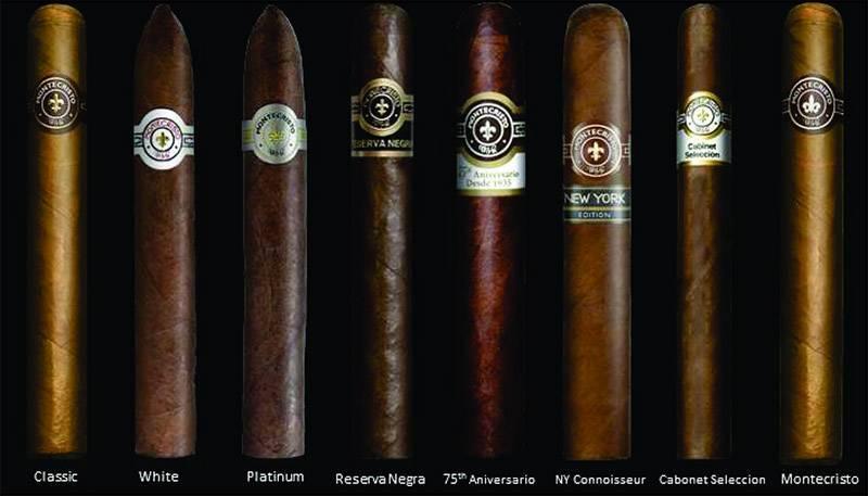 Лучшие сорта сигар