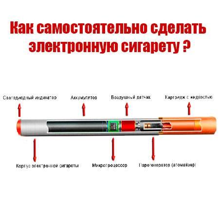Как сделать электронную сигарету своими руками в домашних условиях