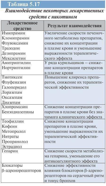 Клостилбегит и его действие на организм. клостилбегит