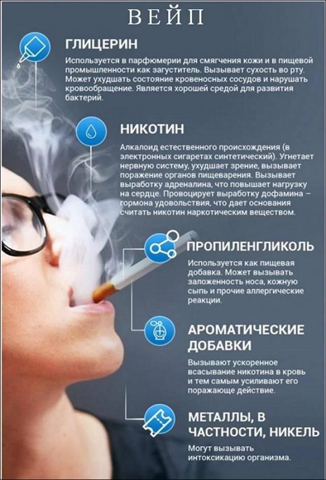 Аллергия на электронные сигареты: как устранить последствия?