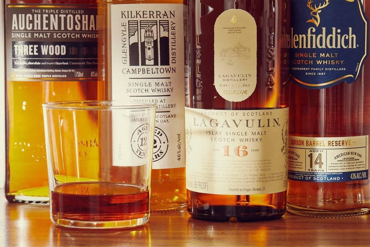 Виски lagavulin (лагавулин) – описание, история и виды марки