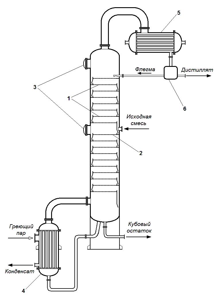 Собственноручное изготовление угольной колонны для самогонного аппарата. угольный фильтр для очистки самогона своими руками