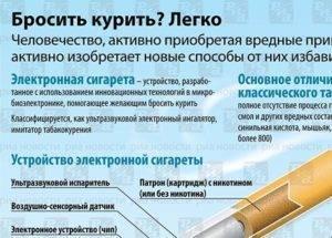 Легкий способ бросить курить с помощью сигарет захарова