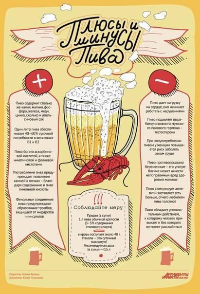 Пиво повышает давление или понижает