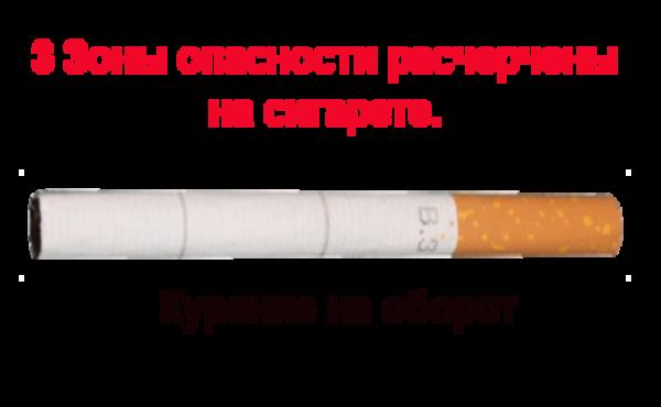 Здоровый портал: борьба с вредными привычками. бросить курить методика захарова