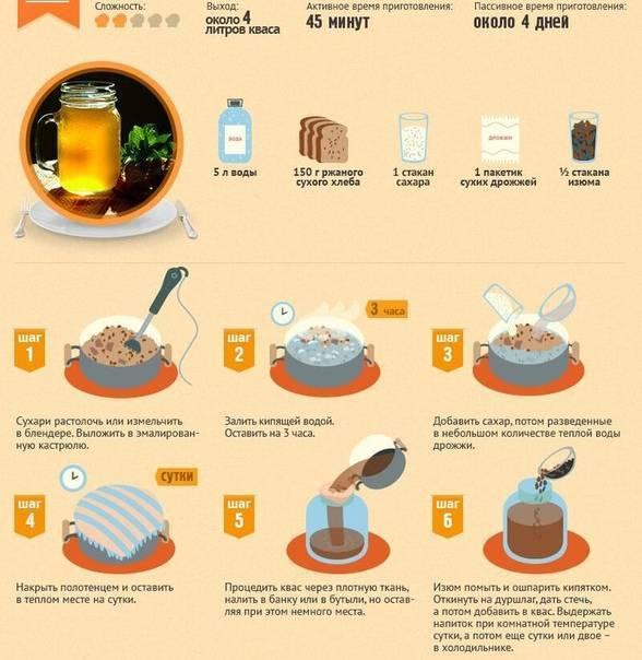 Медовое пиво: рецепт и фото