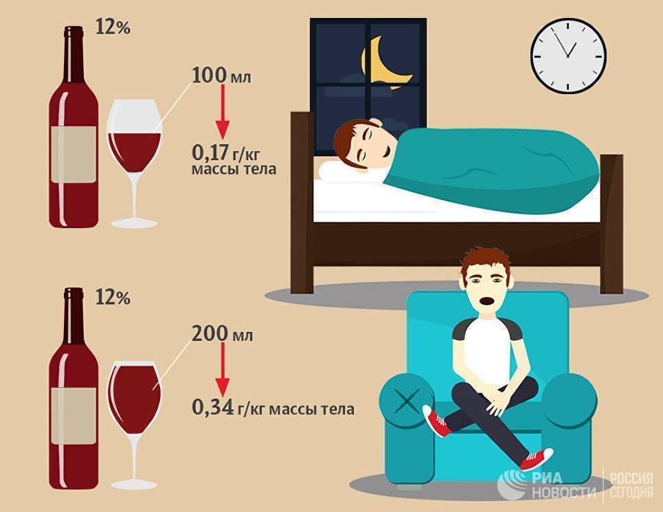 Почему плохой сон после алкоголя. причины и решение.