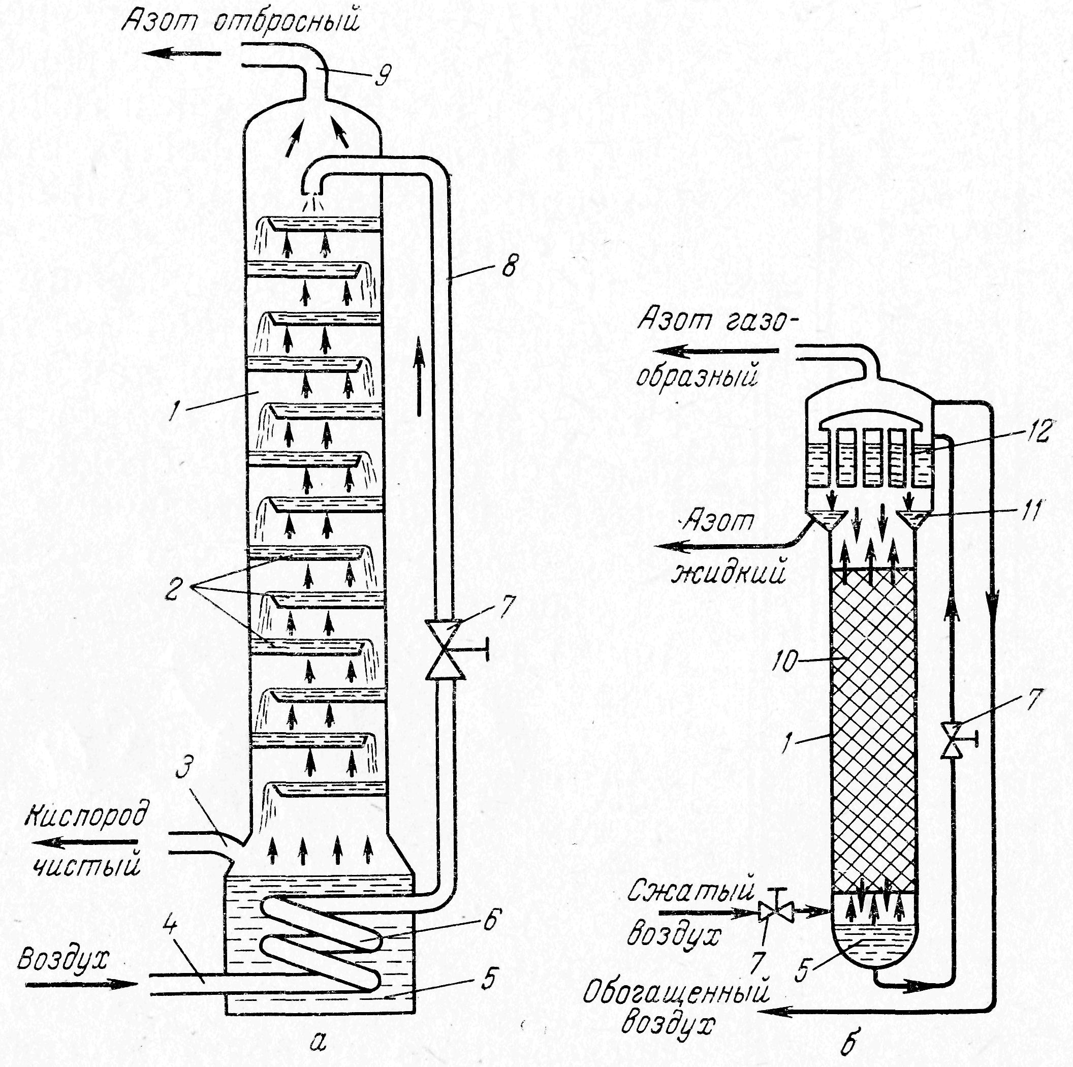 Как сделать укрепляющую колонну для самогонного аппарата
