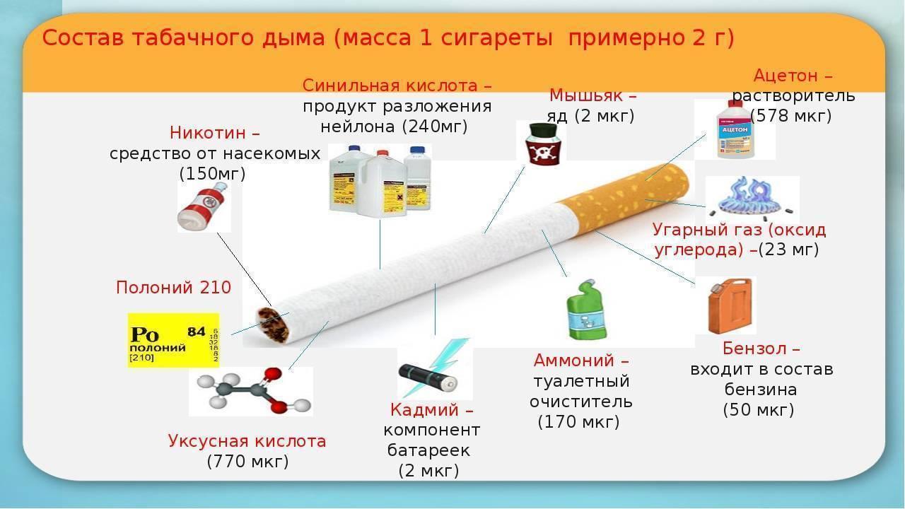 Виды электронных сигарет: характеристики и преимущества