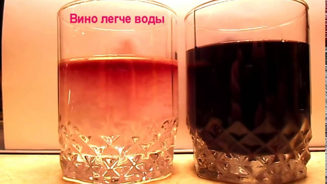 Несколько способов как проверить вино на натуральность, и определить является ли вино настоящим, а не порошковым.