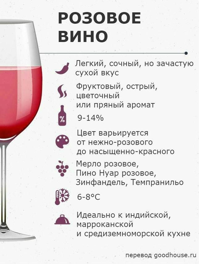 Отличие сухого вина от полусухого