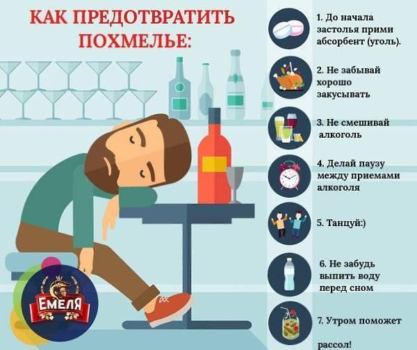 Увернуться от пули: как пить не пьянея и избежать похмелья