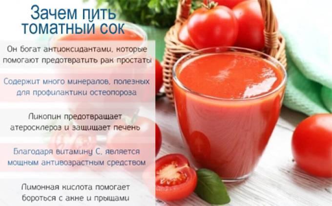 Водка с соком - с каким лучше пить, как готовить коктейли, какие делать пропорции