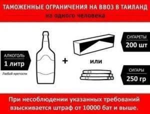 Ввоз продуктов в россию