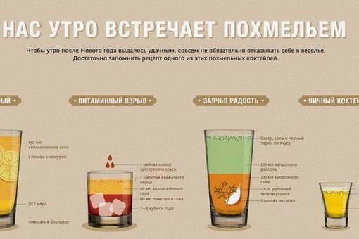 Какой чай при похмелье лучше? как правильно пить чай с похмелья?