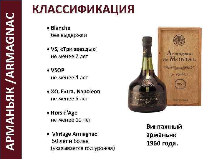 Подробно об обозначениях коньяка: хо, vs, vsop   fresher - лучшее из рунета за день