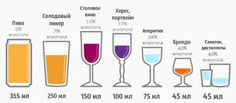 Выводит ли молоко алкоголь из организма