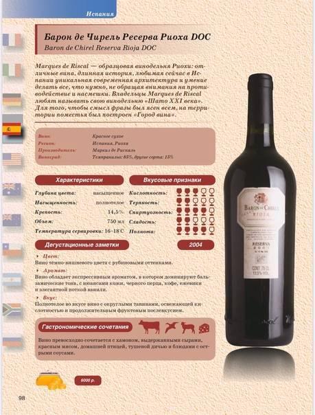 Игристые вина испании: кава