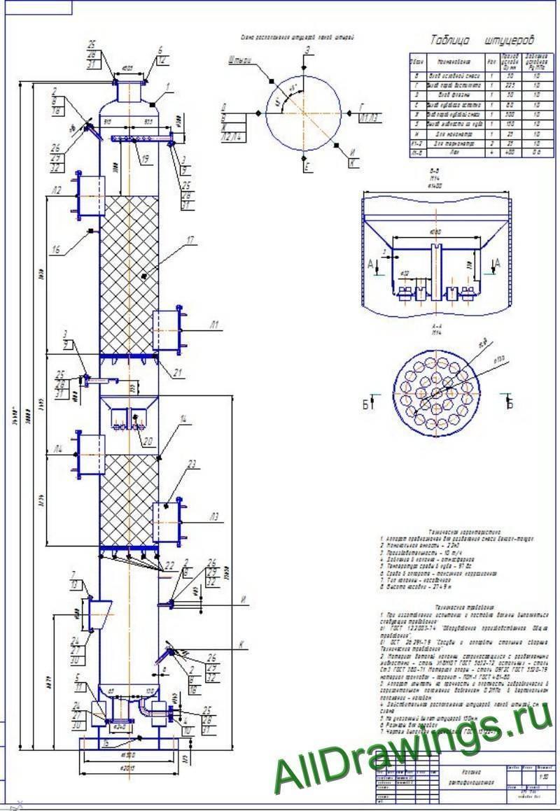 Укрепляющая колонна для самогонного аппарата: сделать своими руками и чертежи