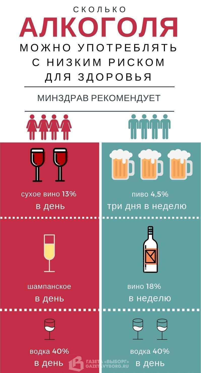 Тест на алкогольное опьянение: правила и порядок проведения