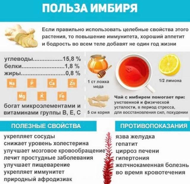 Чистка сосудов чесноком и лимоном - рецепт, как проводится?