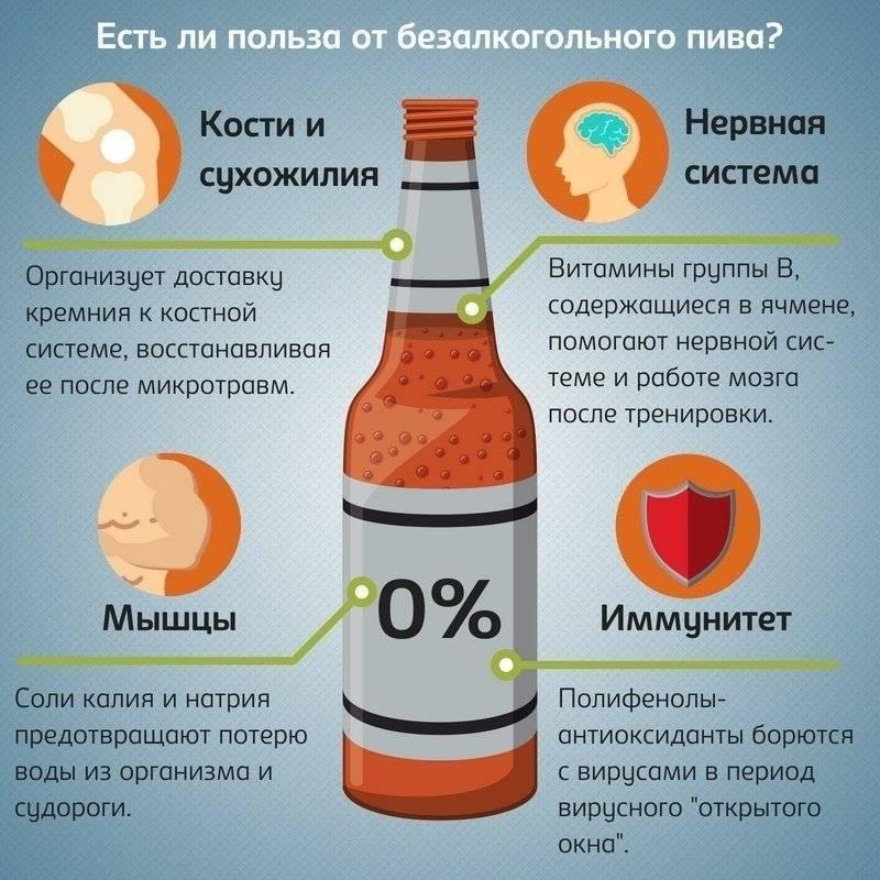 Польза и вред пива для женщин??♀️: чем грозит употребление, свойства, данные [2018] о влиянии алкогольного и безалкогольного напитка | suhoy.guru