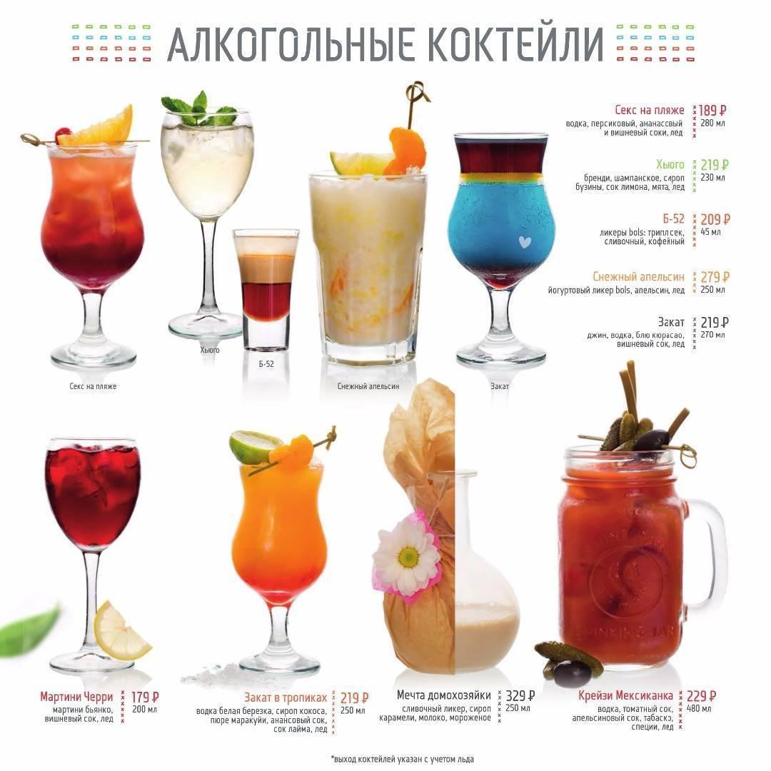 Коктейли с сидром — топ-25 вкусных пошаговых рецептов слабоалкогольных коктейлей с фото!