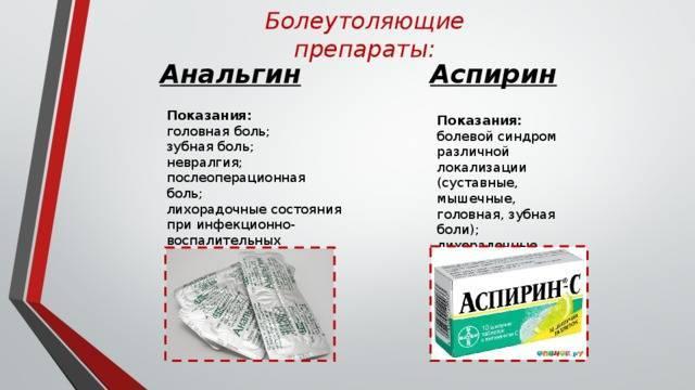 Препарат «анальгин» от головной боли – как правильно применять