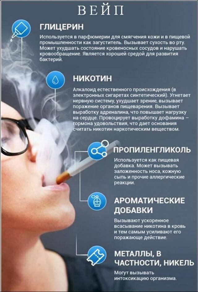 Чем вреден вейп без никотина для организма человека, и может ли он вызвать зависимость